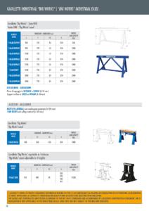 Cavalletti industriali Big Works Serie ONE standard appoggio azienda acciaio legno